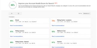 AdWords Health Score