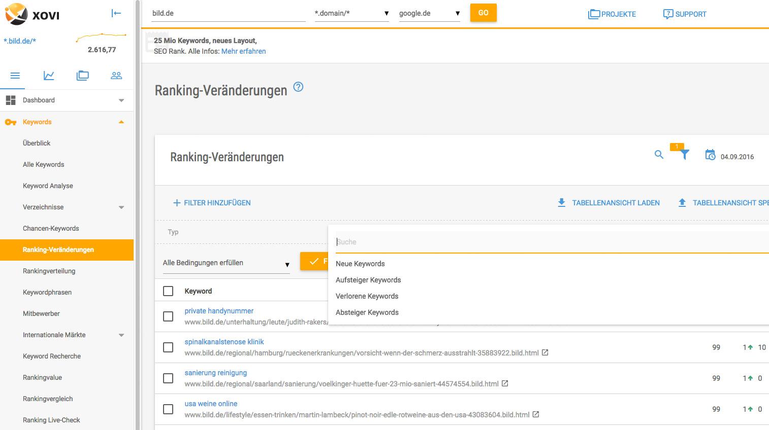 ranking-veraenderung