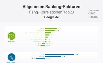 Searchmetrics Studie