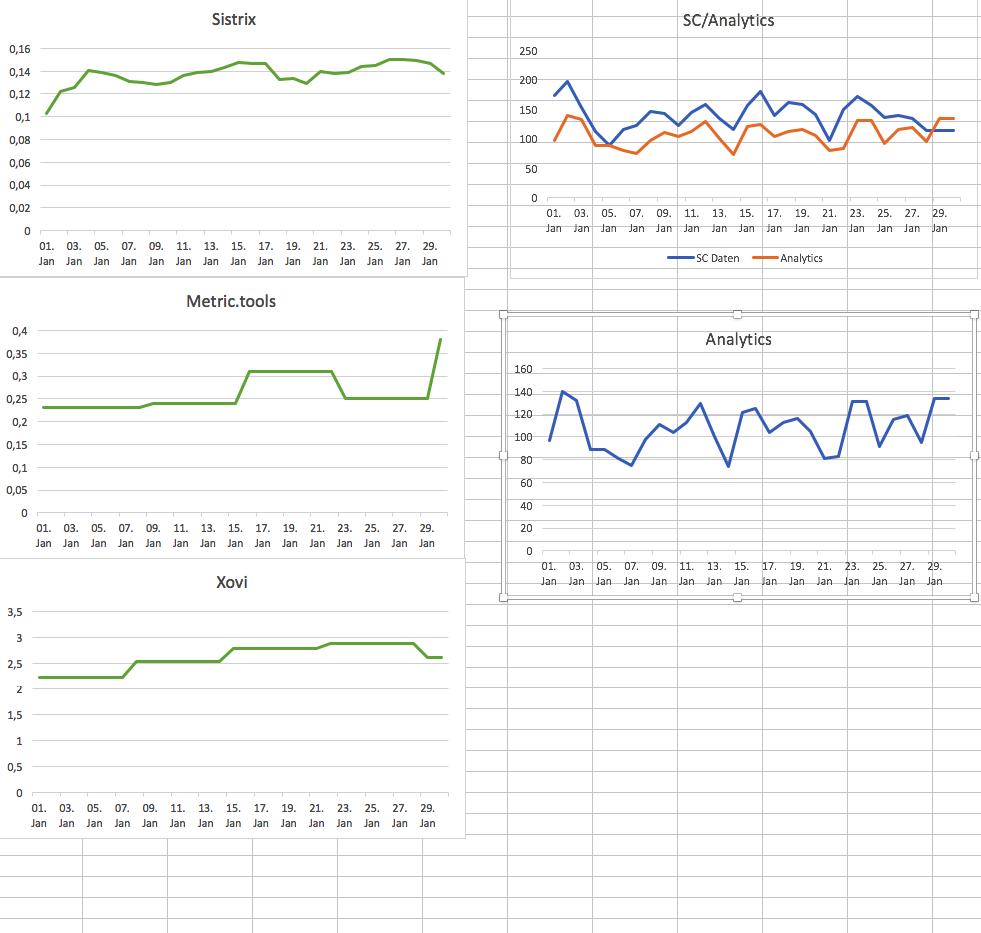 http://metrics.tools/