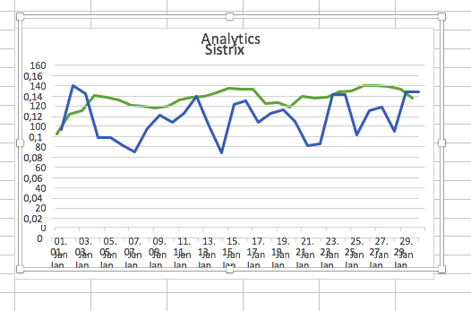 Analytics Sistrixs