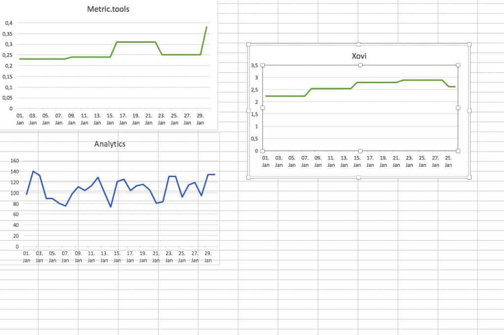 metric,xovi,analy