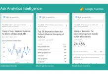 Ask Analytics
